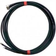 Кабели и кабельные сборки